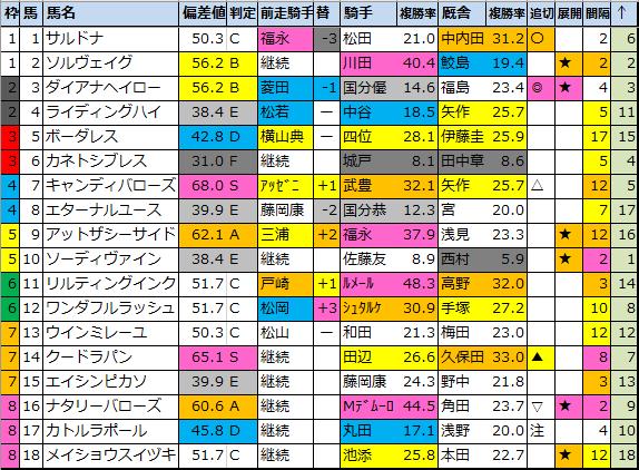 f:id:onix-oniku:20210312114035p:plain