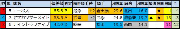 f:id:onix-oniku:20210312120357p:plain