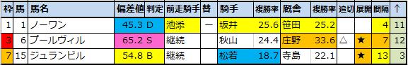 f:id:onix-oniku:20210312120437p:plain