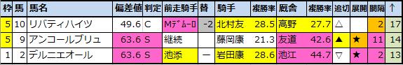 f:id:onix-oniku:20210312120515p:plain