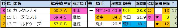 f:id:onix-oniku:20210312120559p:plain