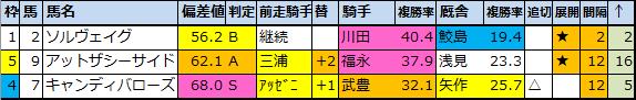 f:id:onix-oniku:20210312120705p:plain