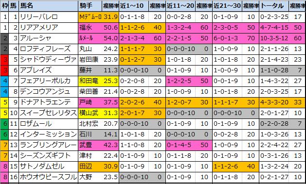 f:id:onix-oniku:20210312174515p:plain