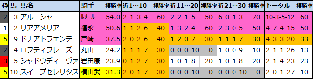 f:id:onix-oniku:20210312174635p:plain