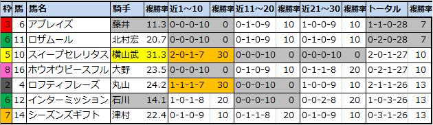 f:id:onix-oniku:20210312174706p:plain