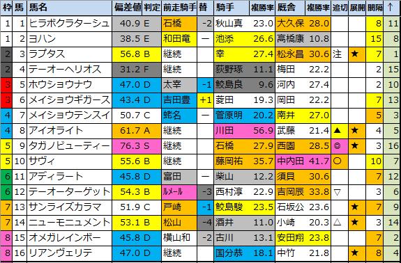 f:id:onix-oniku:20210312185735p:plain