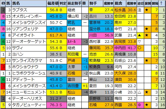 f:id:onix-oniku:20210312190106p:plain