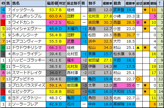 f:id:onix-oniku:20210312190648p:plain