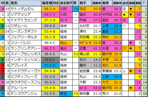 f:id:onix-oniku:20210312194044p:plain