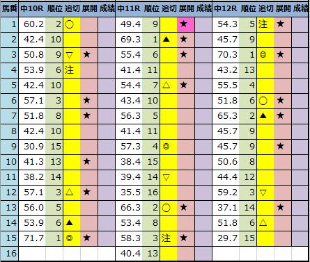 f:id:onix-oniku:20210312203527p:plain