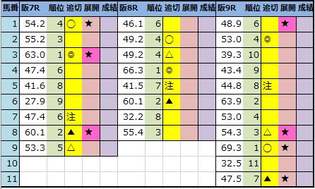 f:id:onix-oniku:20210312203605p:plain