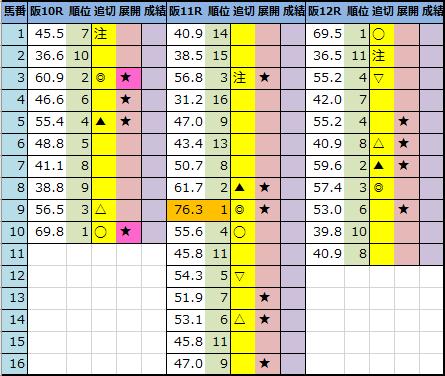 f:id:onix-oniku:20210312203704p:plain