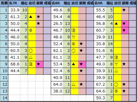 f:id:onix-oniku:20210312203749p:plain