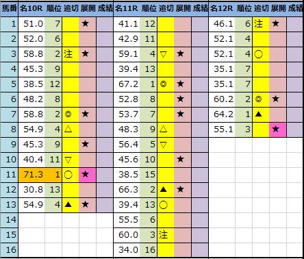 f:id:onix-oniku:20210312203819p:plain