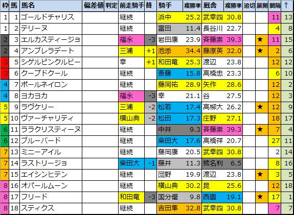 f:id:onix-oniku:20210312212055p:plain