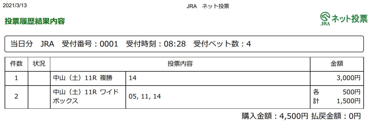 f:id:onix-oniku:20210313083013p:plain