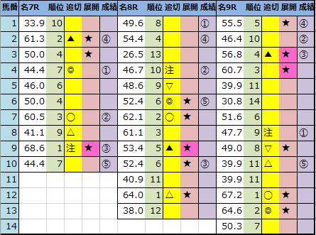 f:id:onix-oniku:20210313142334p:plain