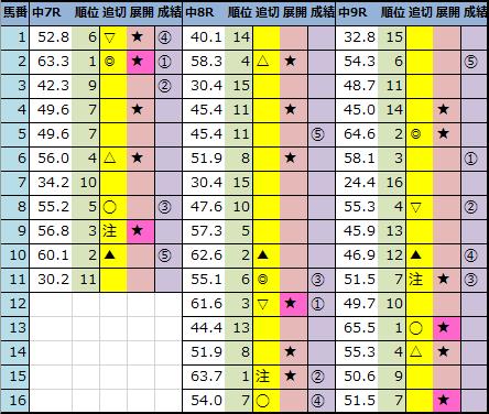 f:id:onix-oniku:20210313144639p:plain