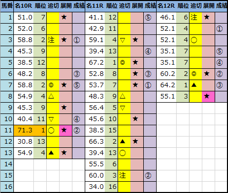 f:id:onix-oniku:20210313161017p:plain