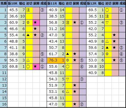 f:id:onix-oniku:20210313162149p:plain