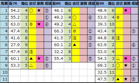 f:id:onix-oniku:20210313162225p:plain