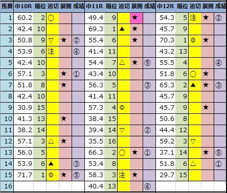 f:id:onix-oniku:20210313163800p:plain