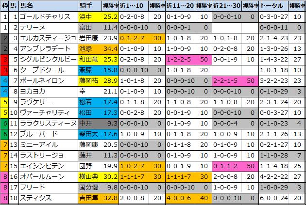 f:id:onix-oniku:20210313165152p:plain