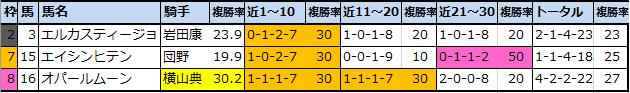 f:id:onix-oniku:20210313165241p:plain