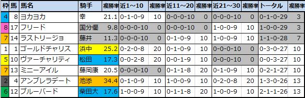 f:id:onix-oniku:20210313165313p:plain
