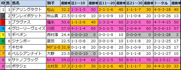 f:id:onix-oniku:20210313170150p:plain