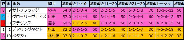 f:id:onix-oniku:20210313170234p:plain