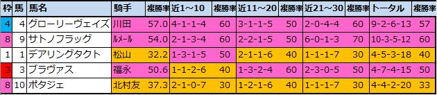 f:id:onix-oniku:20210313170304p:plain