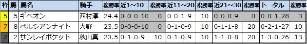 f:id:onix-oniku:20210313170348p:plain