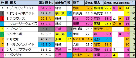 f:id:onix-oniku:20210313182104p:plain