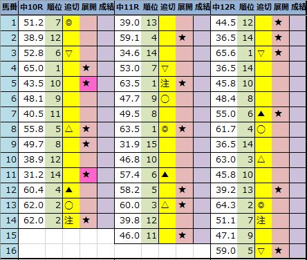 f:id:onix-oniku:20210313200057p:plain