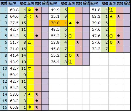 f:id:onix-oniku:20210313200130p:plain