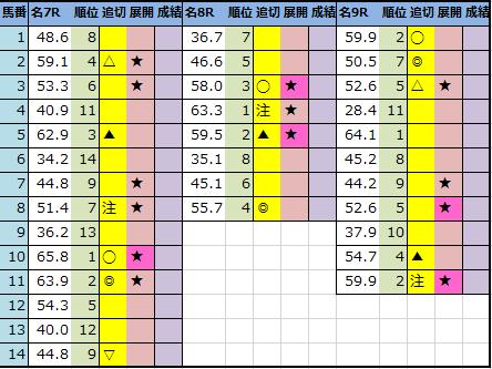 f:id:onix-oniku:20210313200232p:plain