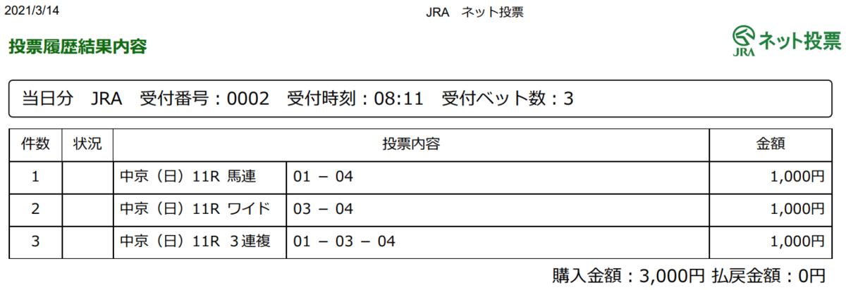 f:id:onix-oniku:20210314081338p:plain