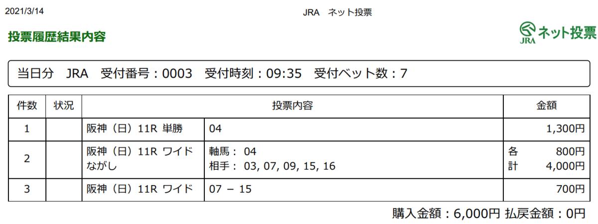 f:id:onix-oniku:20210314093749p:plain