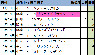 f:id:onix-oniku:20210314141243p:plain