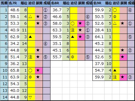 f:id:onix-oniku:20210314142436p:plain