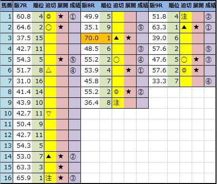 f:id:onix-oniku:20210314143535p:plain