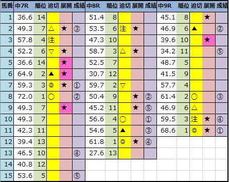 f:id:onix-oniku:20210314144738p:plain