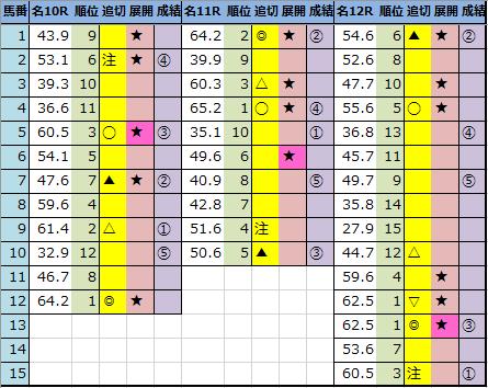 f:id:onix-oniku:20210314162300p:plain