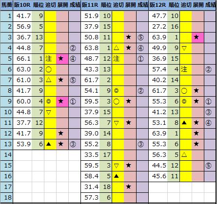 f:id:onix-oniku:20210314162408p:plain