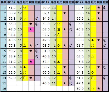 f:id:onix-oniku:20210314163632p:plain