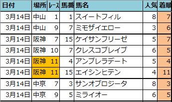 f:id:onix-oniku:20210314164355p:plain