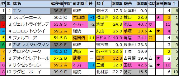 f:id:onix-oniku:20210318185417p:plain