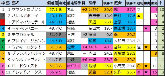 f:id:onix-oniku:20210318185625p:plain