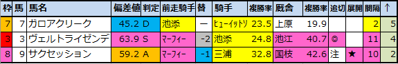 f:id:onix-oniku:20210318191224p:plain